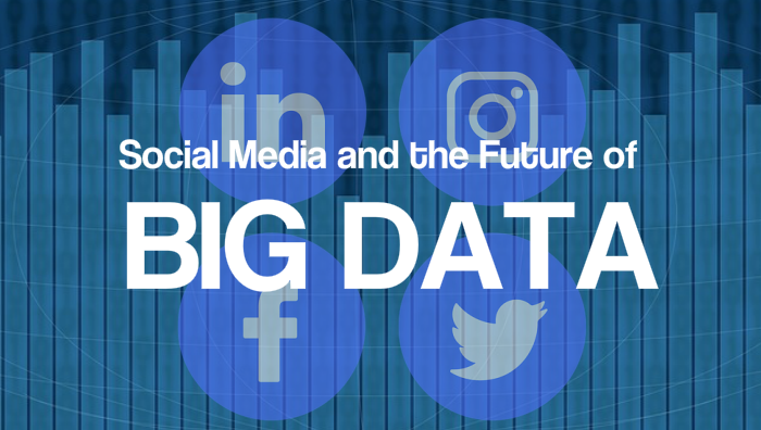 Social Media and the Future of Big Data