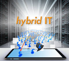 How to use Microservices in Hybrid IT