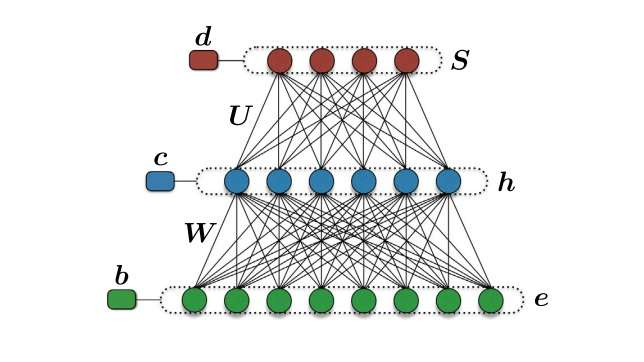 Machine learning tackles quantum error correction