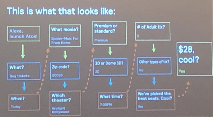 AWS Brings Conversational AI to Alexa
