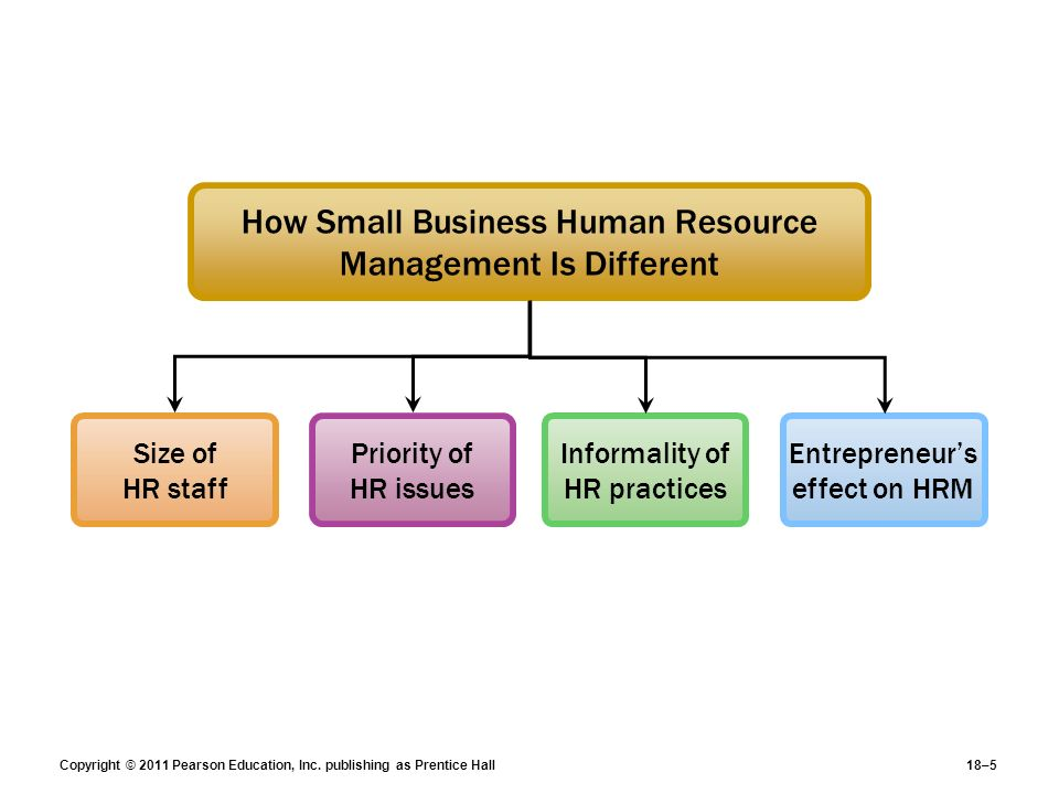 Human Capital Management Market research is an intelligence report by: SAP SE, Automatic Data Processing, LLC, Ultimate Software Group, Inc., Linkedin (Microsoft), Oracle Corporation.