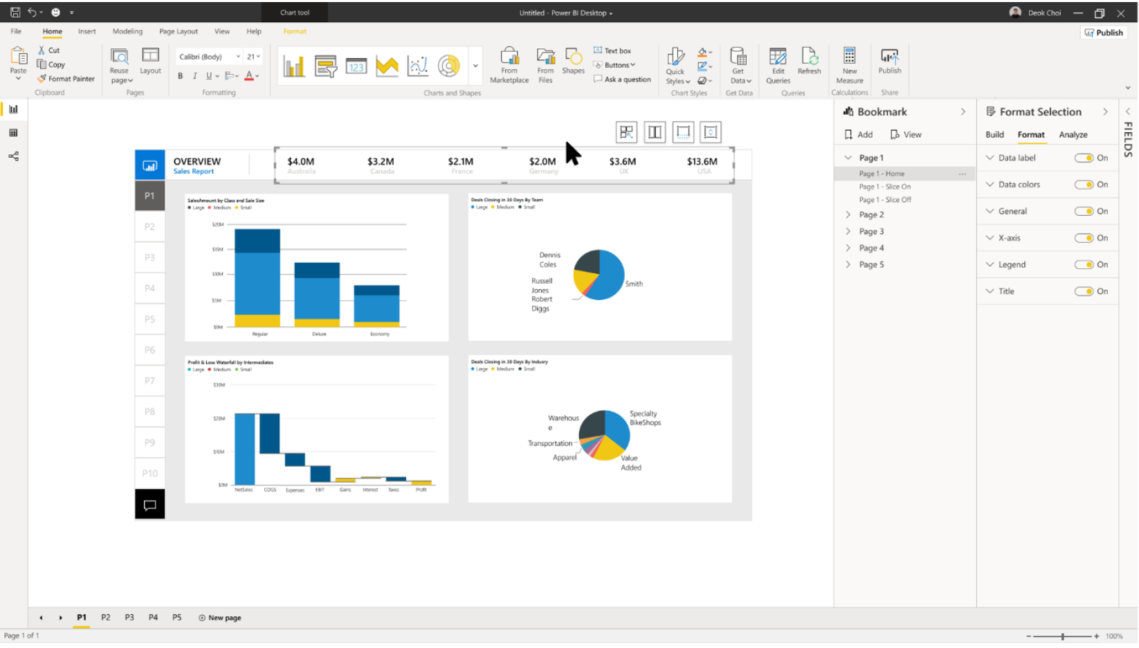 Power BI: New UI, more AI