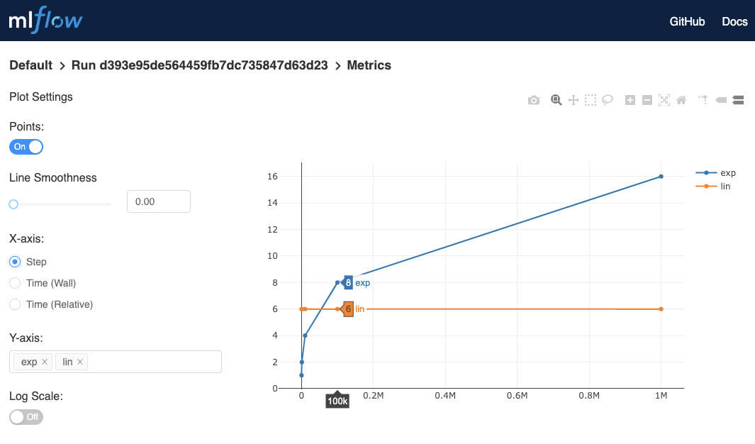 AI gets rigorous: Databricks announces MLflow 1.0