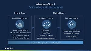 VMware's Project Magna applies machine learning to automate the data centre