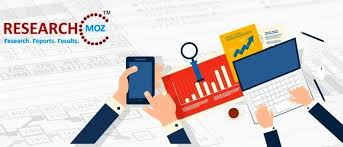 Neural Network Software Market Product Type, Regional Outlook and Forecast Period 2017-2025