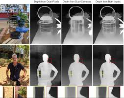 Google explains the science behind the Pixel 4's Portrait Mode