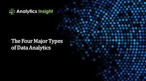 THE FOUR MAJOR TYPES OF DATA ANALYTICS