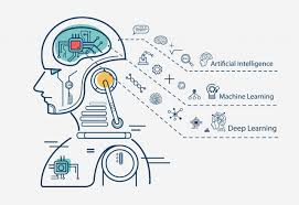 Explainer: What Is Machine Learning?