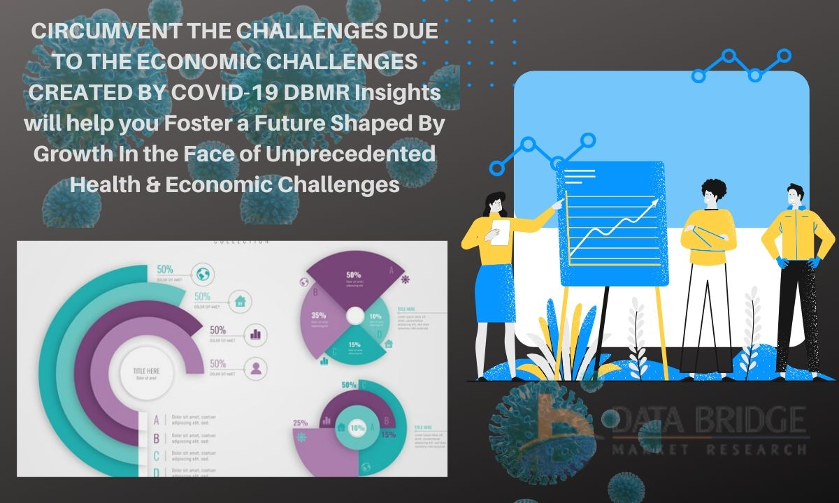 DATA SCIENCE PLATFORM MARKET COMPETITIVE ANALYSIS, MARKET ENTRY STRATEGY, PRICING TRENDS, SUSTAINABILITY TRENDS AND INNOVATION TRENDS