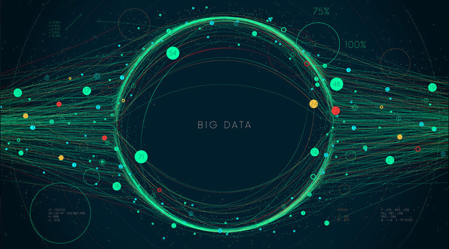 BIG DATA IN HOSPITALITY INDUSTRY: GIVES YOU PERSONALISED EXPERIENCE