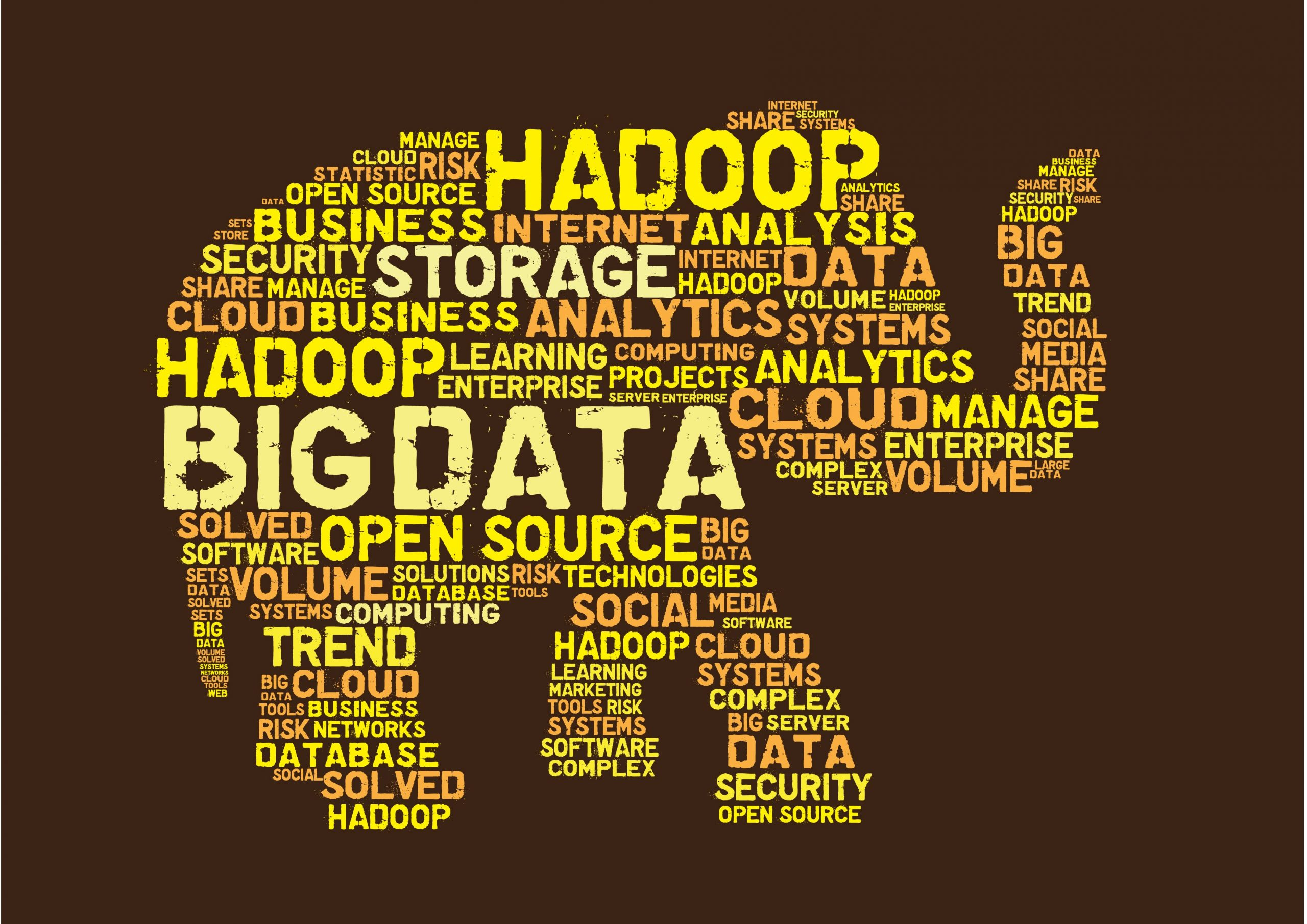 Global Hadoop And Big Data Analytics Market Devolopment Strategies by Top Leading Players|Know More| Forecast 2020-2026