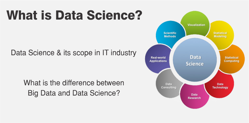 What Is Data Science And What Techniques Do The Data Scientists Use?
