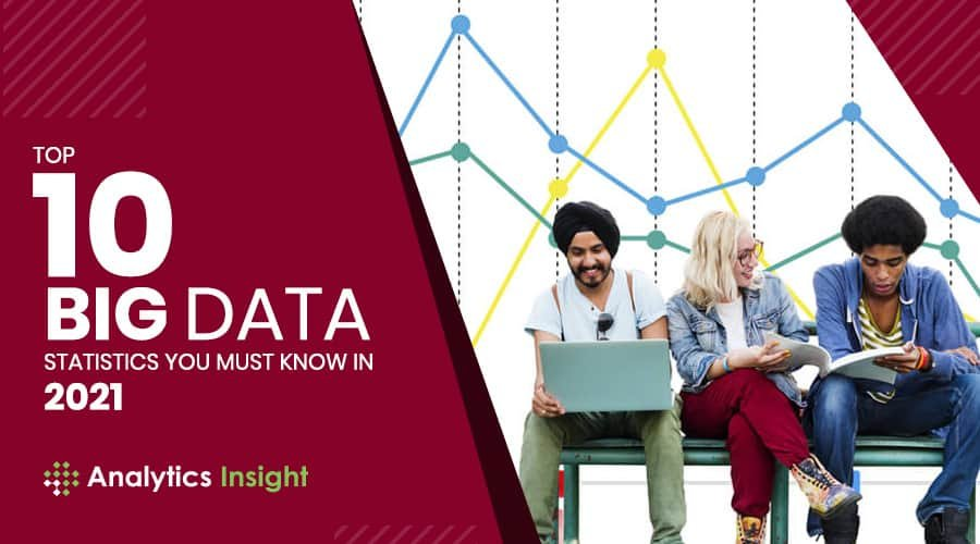 TOP 10 BIG DATA STATISTICS YOU MUST KNOW IN 2021