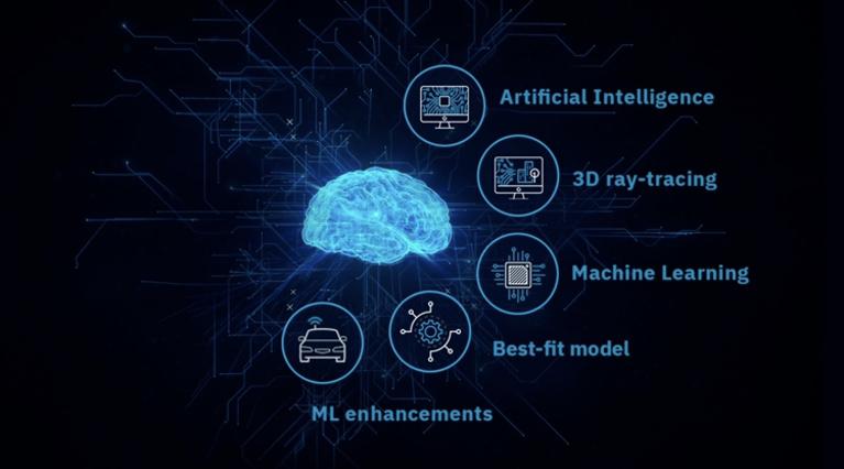 Infovista unveils Artificial Intelligence Model